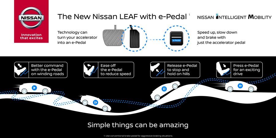 "Naujojo #Nissan #LEAF su technologija ""e-Pedal"" premjera jau rugsėjo 6 d."