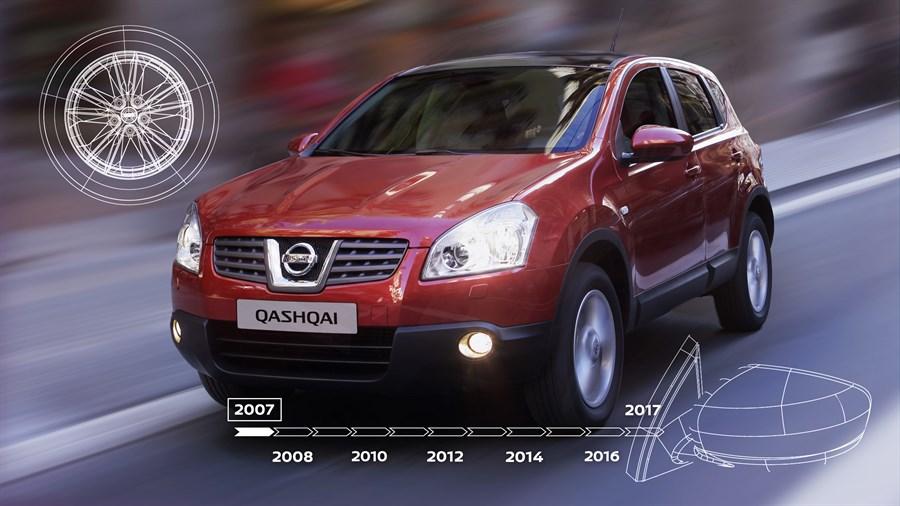 Nissan Qashqai atzīmē 10 gadu jubileju