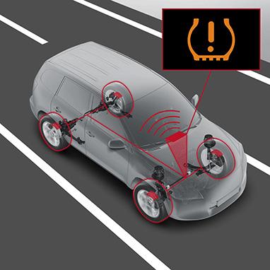 Система предупреждения о давлении в шинах (TPMS)